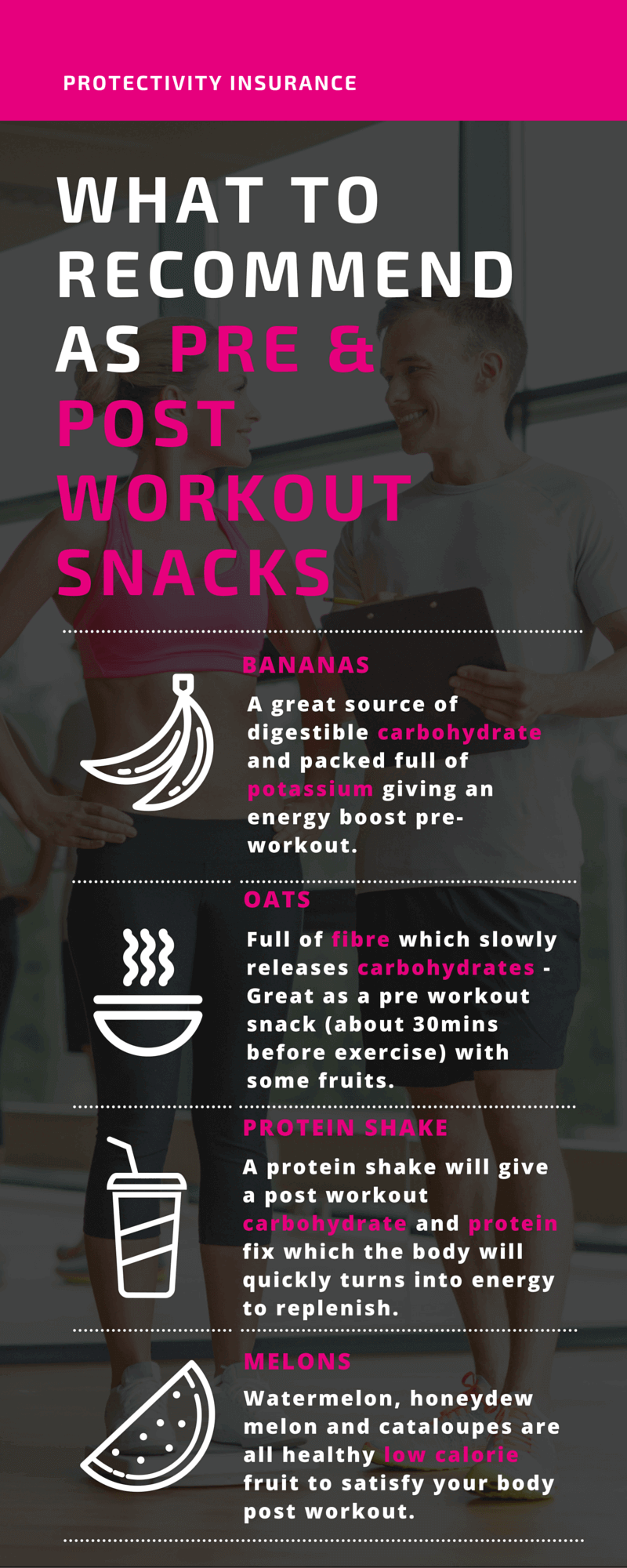 Post Workout Snacks Inforgraphic