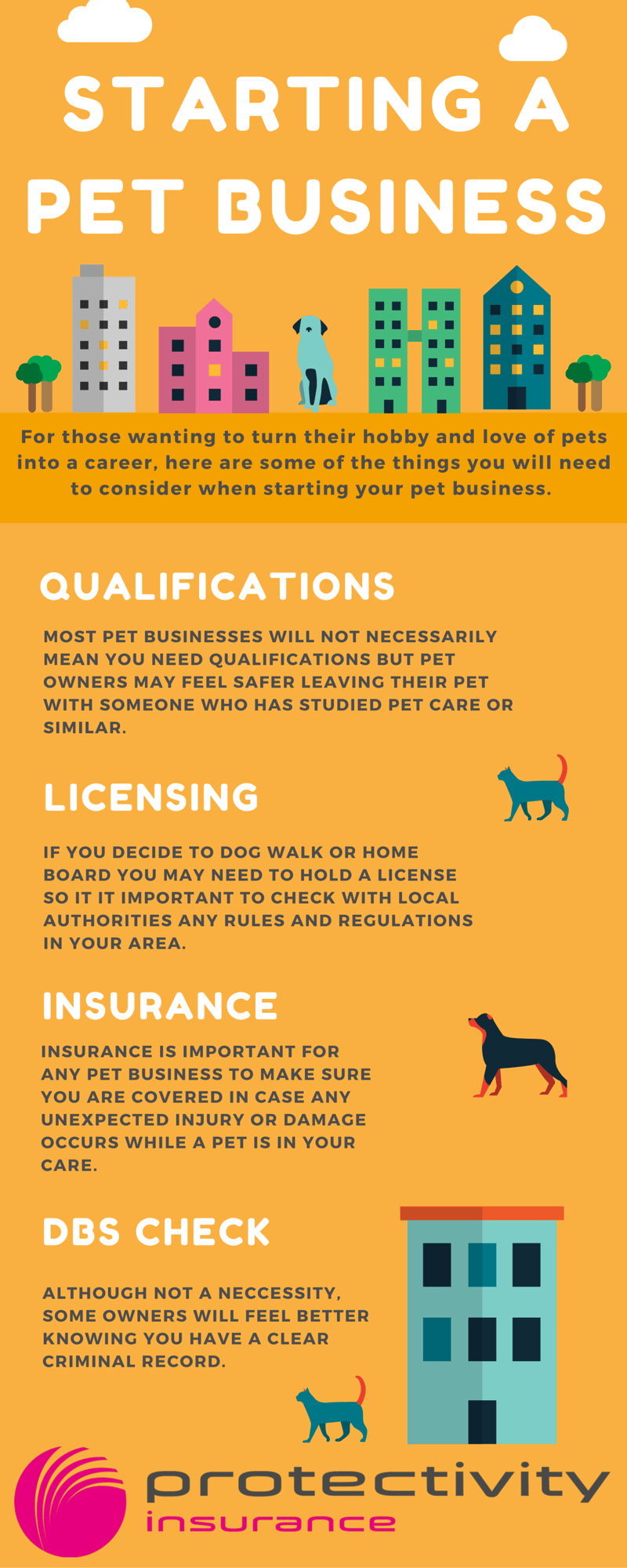 starting a pet business