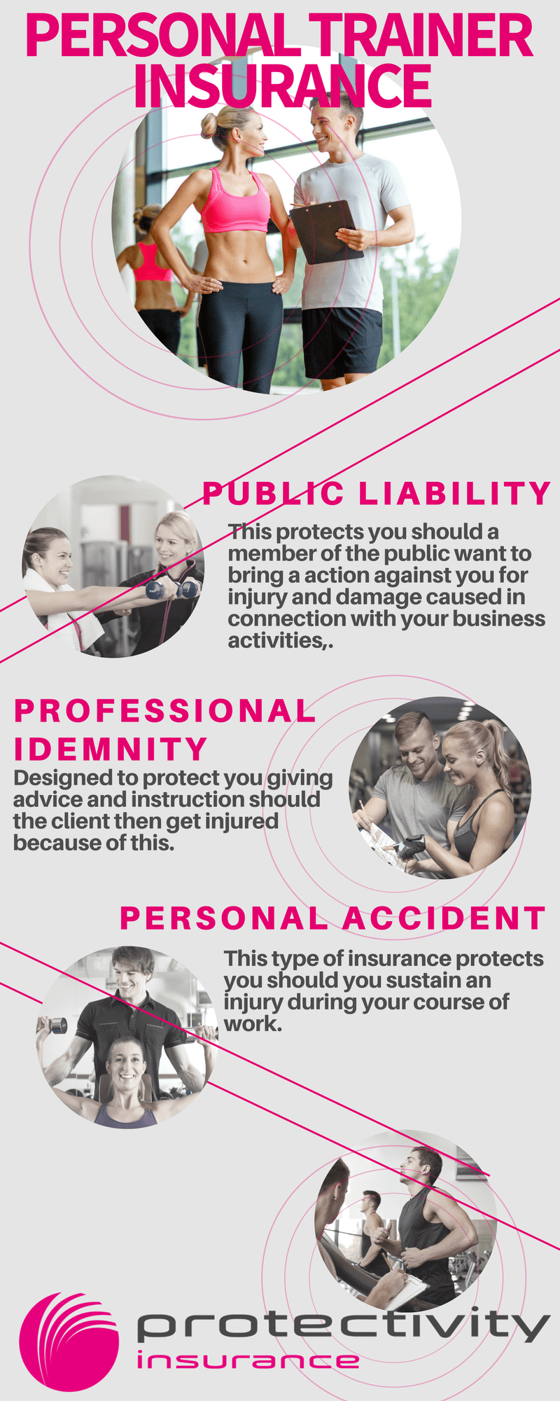 Personal Trainer Insurance – What Do I Need?