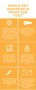 Which Pet Business is Right for You?