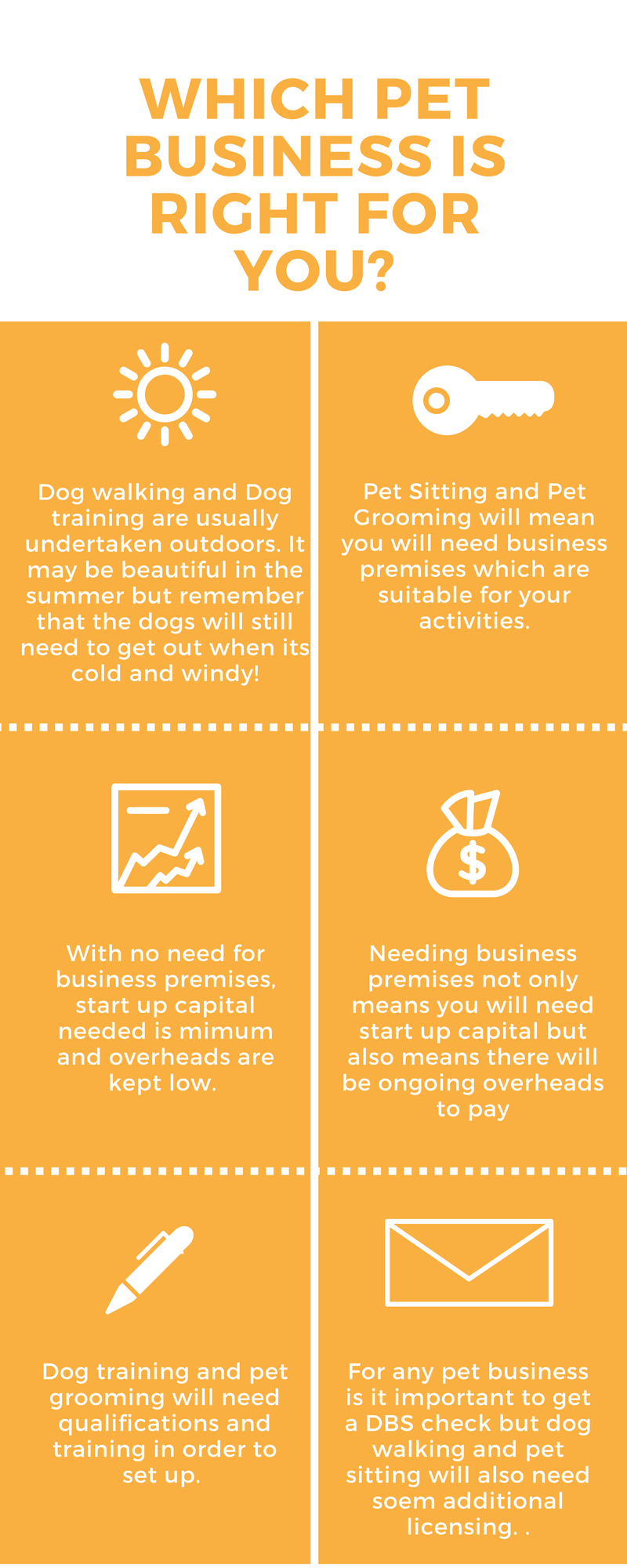 which-pet-business-is-right-for-you