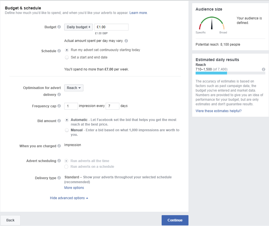 Facebook ad budgeting